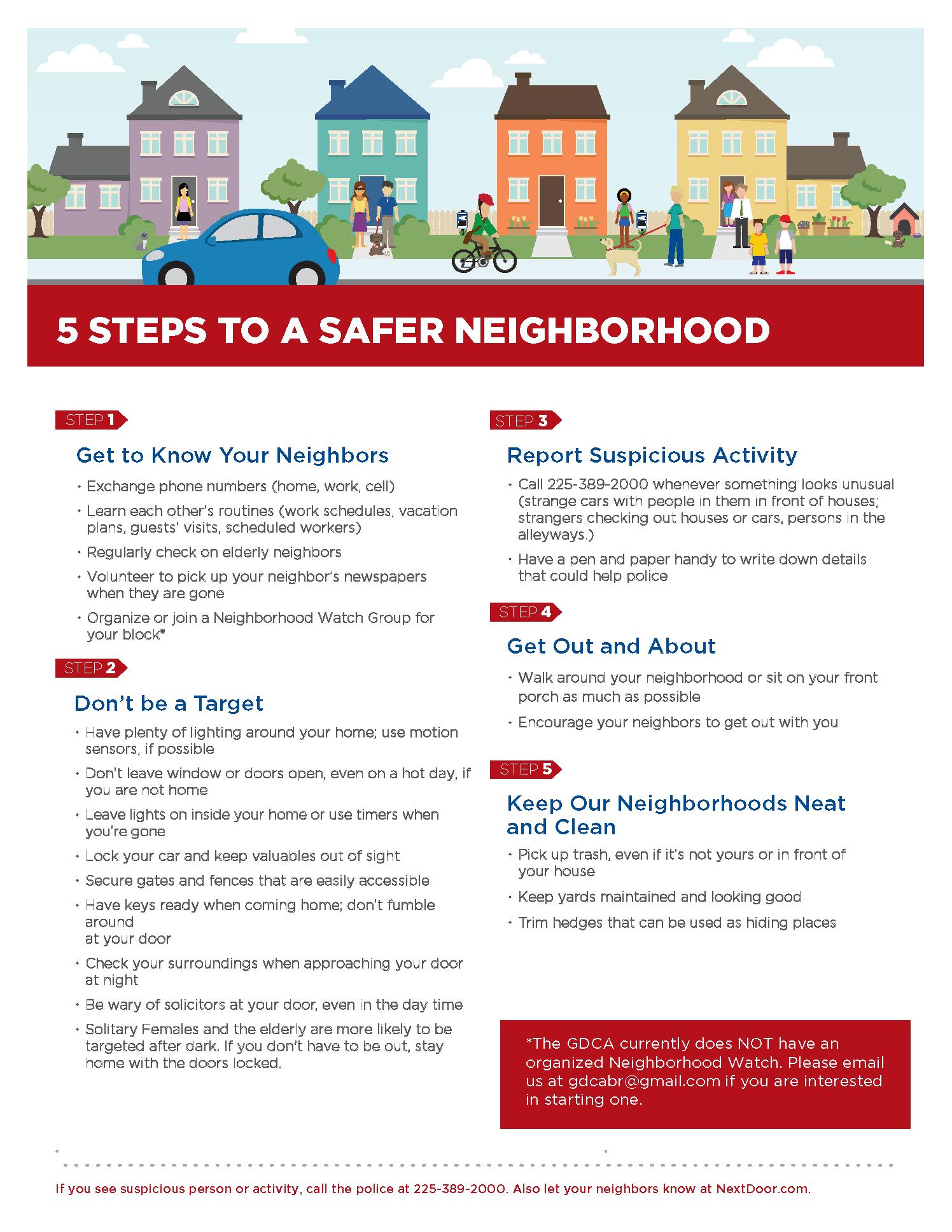 Security | Garden District Civic Association